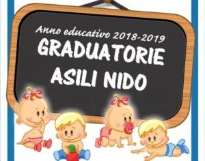Asilo Nido: graduatorie 2018/2019
